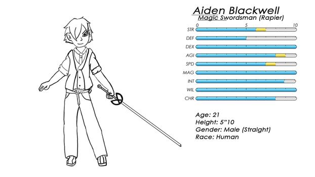 Aiden Blackwell by dmetrius96