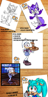 PC pricelist and details by lizathehedgehog