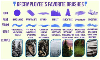 KFCemployee's favorite brushes by Chickenbusiness