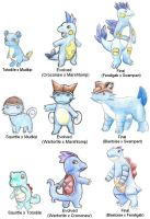 Crossbreeds: Water starters by ShrubSparrow