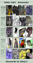 Progression of 4 years by PWNT2J