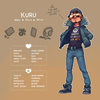 Meet the artist thingy by Kurunya