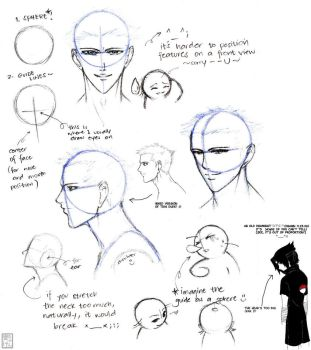 how i draw: faces by uke--chan