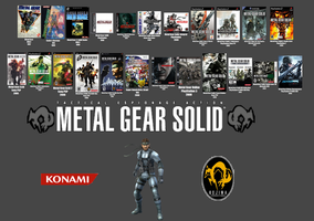Metal Gear Solid History (1987-2013) by PuffyTopianMan