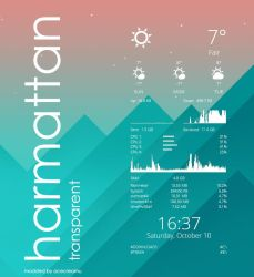 Rainmeter skin Harmattan transparent by acecreamu