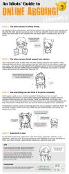 Idiots guide to online arguing by Darqx