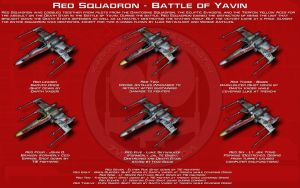 Red Squadron - Yavin tech readout [New] by unusualsuspex