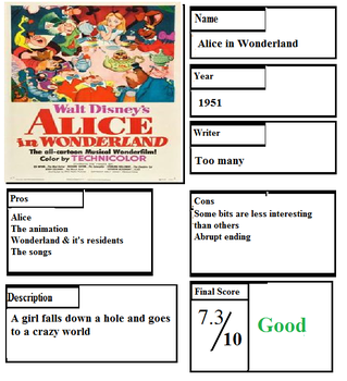 Pros and Cons: Alice in Wonderland by Spongey444