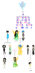 Shawn's Family Tree by ShadowMark158