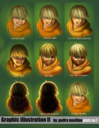 different lighting styles animation numbuh with different lighting styles by gadmon on deviantart