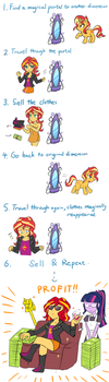A simple guide to how to be rich by iojknmiojknm