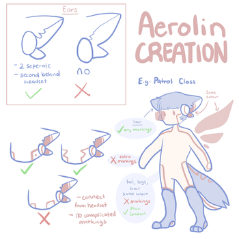 Aerolin Creation Guide by Oujikyuu