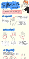 WTF how to draw hands?? by scaredycatDraws