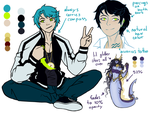Jinhai basic bitch au design and also lore i guess by glitteronin