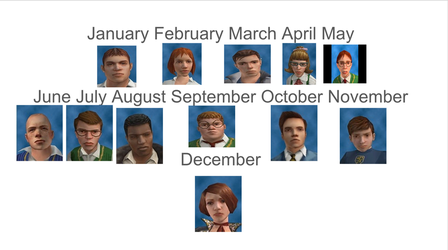 Which Bully SE Character Are You Born On? by ZindrenTheCoolGuy137