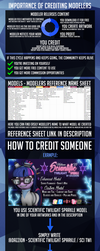 The Importance of Crediting Modelers by DazzioN