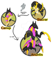 Fakemon: Egyptian Scarab Jackal Path by Xelku9