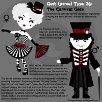 Goth Type 26: The Carnival Goth by Trellia