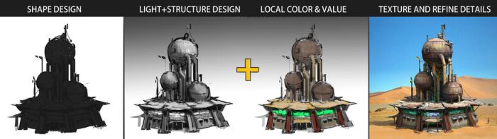 share a design process of this building by dawnpu