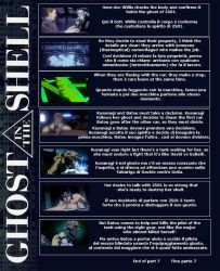 Ghost in the Shell- Explanation Spiegone 7 by DanCar-Deviantart