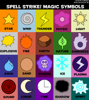 SS- Know Your Magic by LuigiStar445