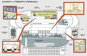 Sentinels Stronghold Diagram - Color by roygbiv666