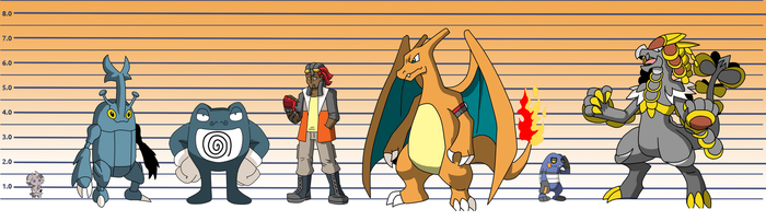 Xander height Chart by ObsidianWolf7