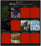 2016 Summary Of Art by Kalia24