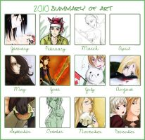 Summary 2010 by LadySwallow