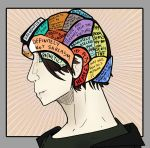 My head is organized chaos by Aowna
