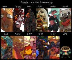 Art summary 2016 by Niking