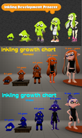 Inkling Growth Chart by Mela-the-cat