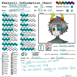 Theros Ref Sheet by SimplyDefault