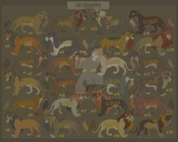 Lion Adoptables - closed by Belka-1100