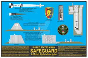 Safeguard Anti-Ballistic Missile System Poster by sfreeman421