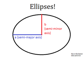 Useful math factoids for plush-making: Ellipses! by Diffeomorphism