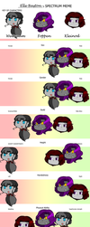 The Caged Spectrum Meme by MSTieMiss