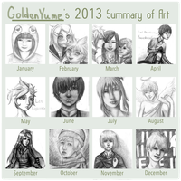 2013 Summary by GoldenYume