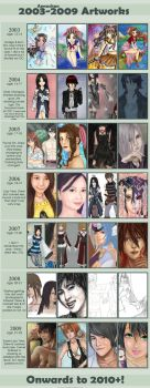 2003-2009 Art Improvement by annuchan