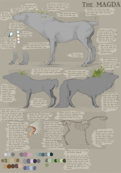 The Magda ref sheet (open species) by rah-t