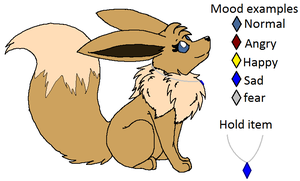 Dez Ref :pokesona version: by BluethornWolf