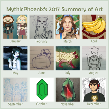 2017 Art Summary by MythicPhoenix