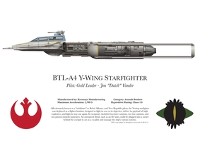 Y-Wing Side View by artbyedo