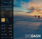 sysDash - A simple and clean system monitor skin by MarcoPixel