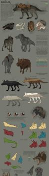 The Kaladar - Species Sheet by Therbis