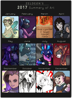 2017 Summary of Art by Zeldeon