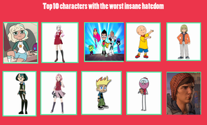 My Top 10 Characters With Worst The Insane Hatedom by CartoonAnimeFanDude7