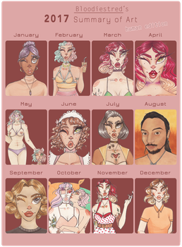 art summary human edition by BloodiestRed