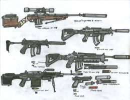 Weapons Sheet by WMDiscovery93