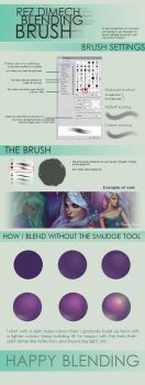 :Blending_Brush_Tutorial: by RezShirmeen